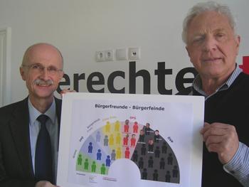 Andreas Brugger und Fritz Dinkhauser