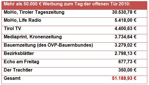 Werbeausgaben des Landes Tirol für den Tag der offenen Tür