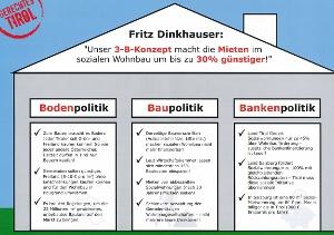 Wohnkonzept der Liste Fritz für Tirol
