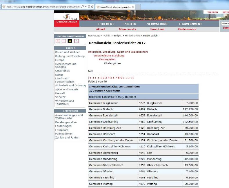 Oberösterreich legt alle Bedarfszuweisungen auf der Homepage offen