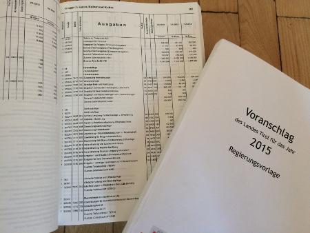 Landesbudgets 2015 und 2016