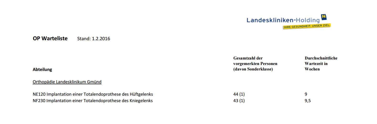 Ausschnitt der Homepage der Niederösterreichischen Landeskliniken